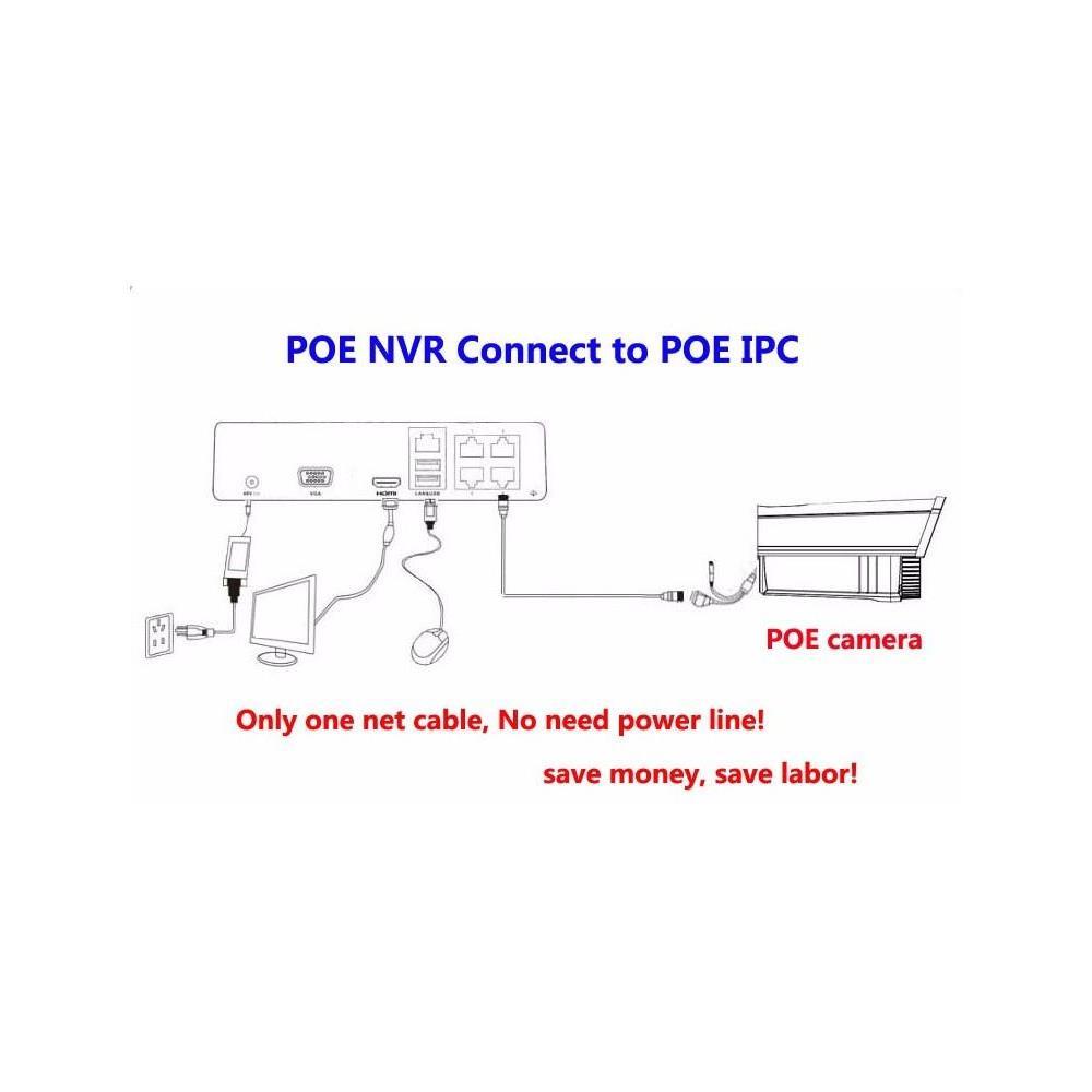 sicurezza-shop-kit-videosorveglianza-poe-4-camere-2mp-1080p-interno-esterno-nvr-1tb_medium_image_3